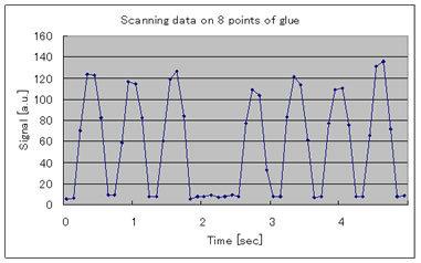 蛍光検出器の生産ライン等での用途例:画像2