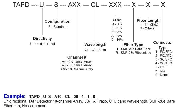 TAPディテクターアレイ方向性4,8&10チャンネルの型番指定方法