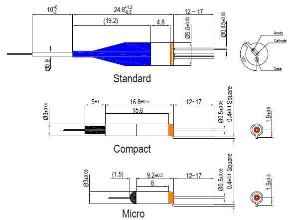 低暗電流モニタ・フォトダイオード・モジュールの寸法
