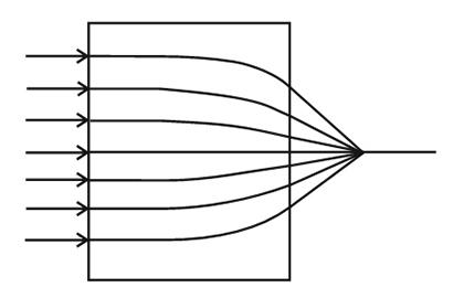 セルフォック®レンズの参考図
